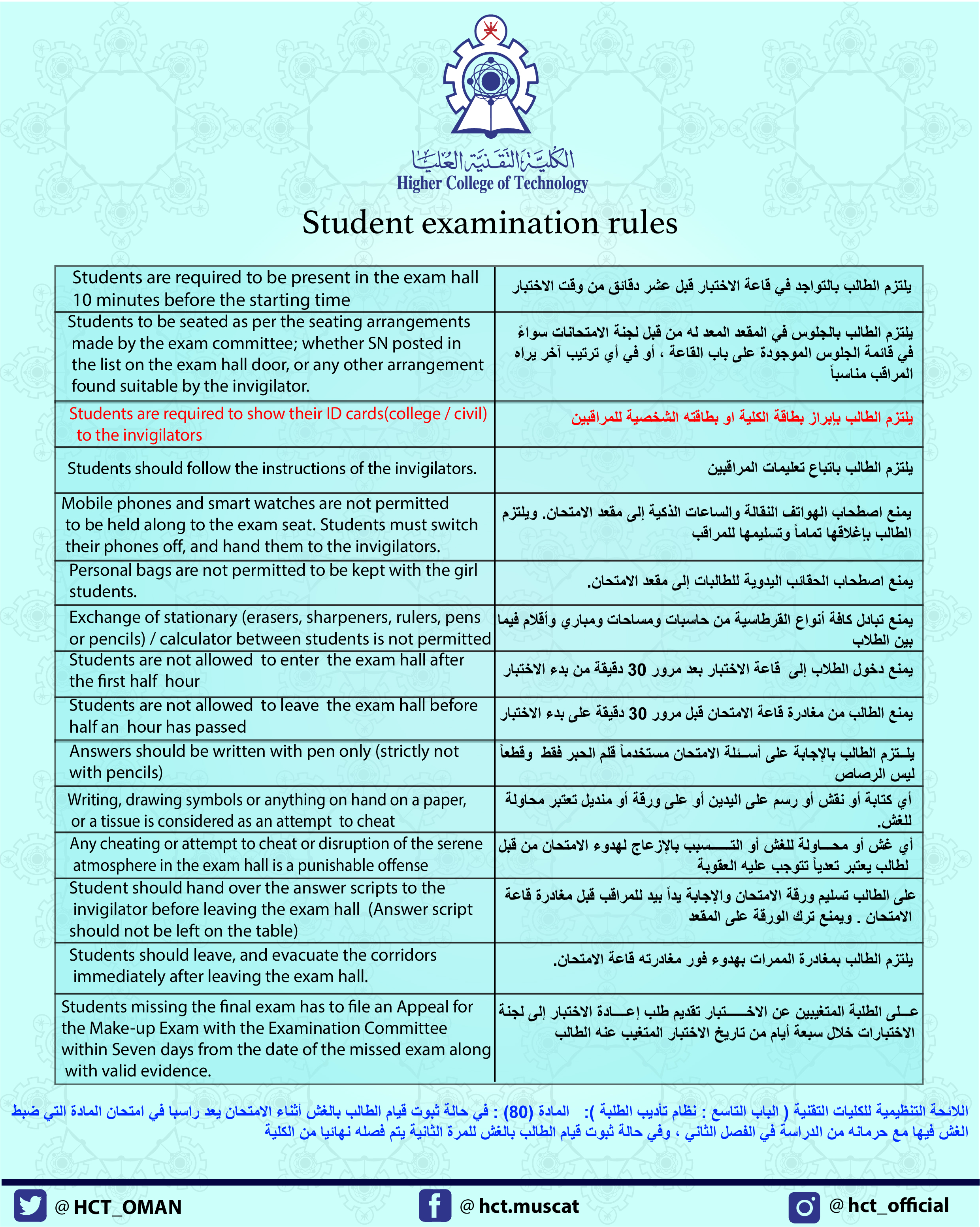 Higher College of Technology - Student Examination Rules