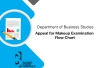 Business Studies Department - Appeal for Makeup Examination Flow Chart