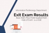 IT Department - Exit Examination  Results Basic Math / Pure Math / Applied Math