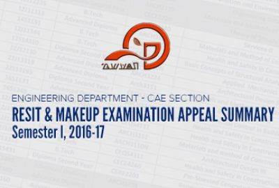 CAE Section - Resit and Makeup Examination Appeal Summary (Sem 1, 2016-17)