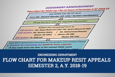 Engineering Department - Flow Chart for Make-up / Re-sit Exam of Semester 2 AY 2018-19