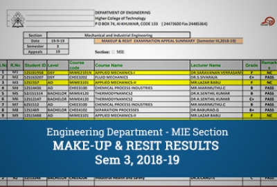 MIE Section (Engineering) -  Makeup / Resit Exam Results for Sem 3, 2018-19