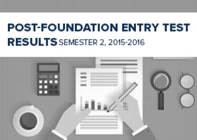 Post - Foundation Entry Test Results, Semester 2 AY 2015-2016