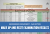 CAE Section - Make-up/Re-sit Exam Results for Sem 2, AY 2019-20