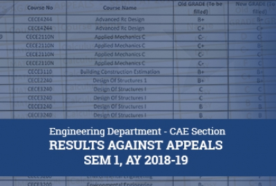 Engineering Department - CAE Section Results Against Appeals Sem 1, AY 2018-19