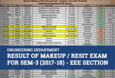 EEE Section​ - Result of Makeup / Resit Exam for Sem-3(17-18)